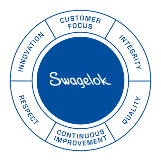 Swagelok Value Wheel